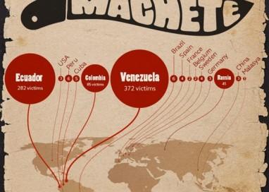 Kaspersky Identifies 'Machete'