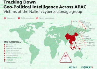 Naikon cyber espionage gang targetting Southeast Asian countries says Kaspersky