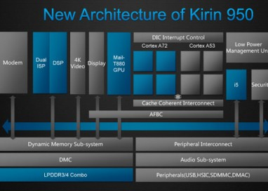 Media Workshop: Kirin 95X chipset by HiSilicon Technologies