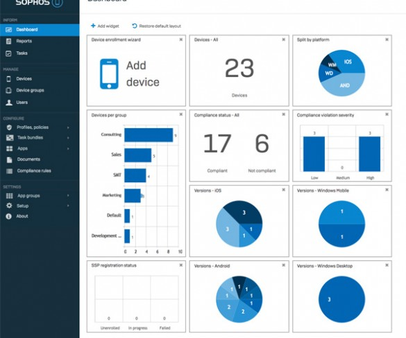 Sophos announces Unified Security and Control for Mobile Devices, Laptops and IoT devices