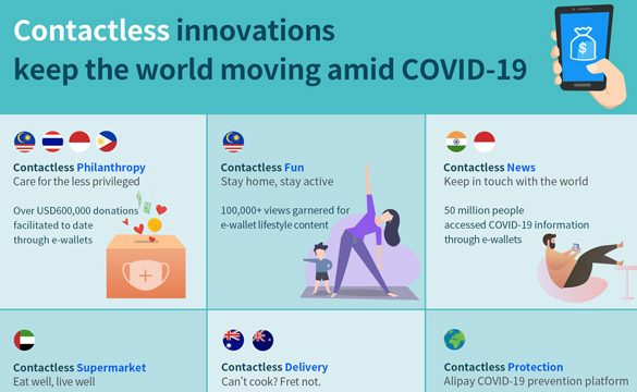 Contactless Innovations Keep the World Moving amid COVID-19
