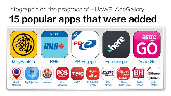 More Apps being added to Huawei's AppGallery