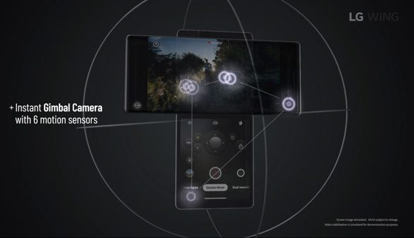 LG WING represents a New Definition of Usability Never Seen Before in a Smartphone