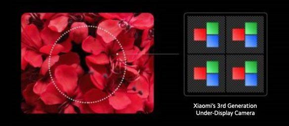 Xiaomi unveils 3rd generation under-display camera technology